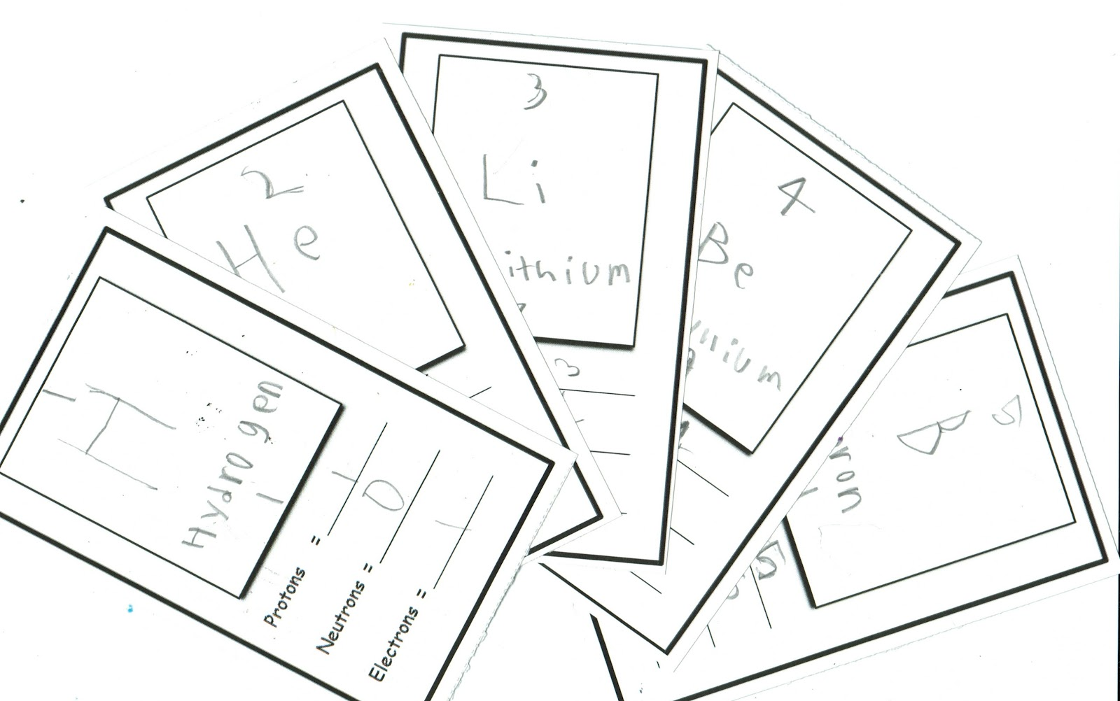 orphan trains elements and building big half a hundred acre wood - Periodic Table Of Elements Flash Cards Printable