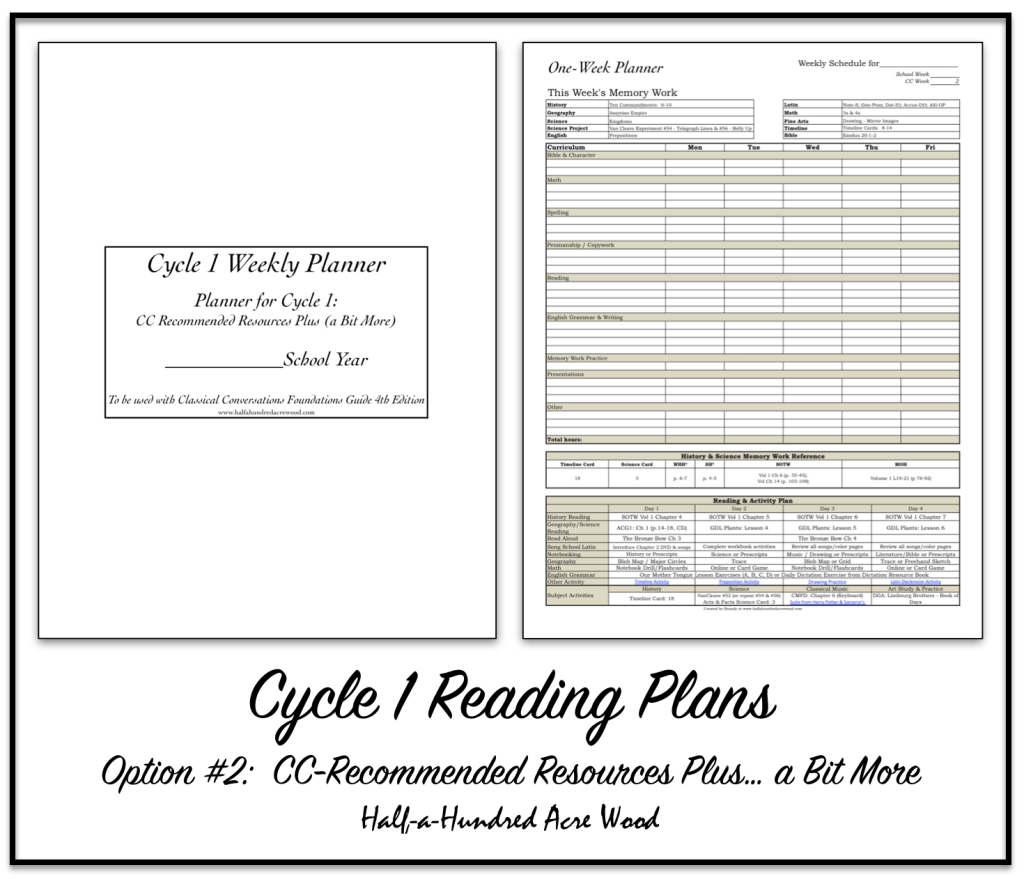 Cc Cycle 1 Reading Plans Half A Hundred Acre Wood