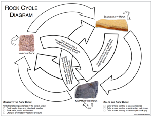 Rock the rock cycle free lesson printables half a hundred acre screen shot 2016 02 27 at 44602 pm ccuart Gallery