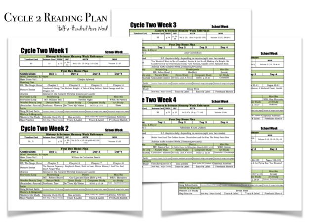 Classical conversations archives page 13 of 62 half a hundred download our free four day home plan pictured above fandeluxe Gallery